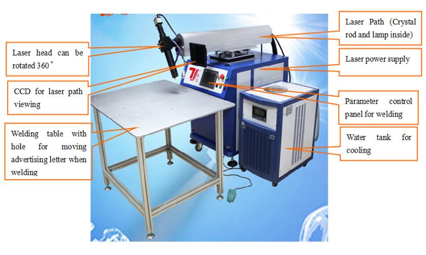 China Led Channel Letter Sign Metal Laser Welder , Laser Welding Machine For Channel Letter